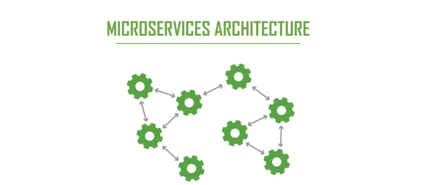 Microservices Architecture - Riyadh