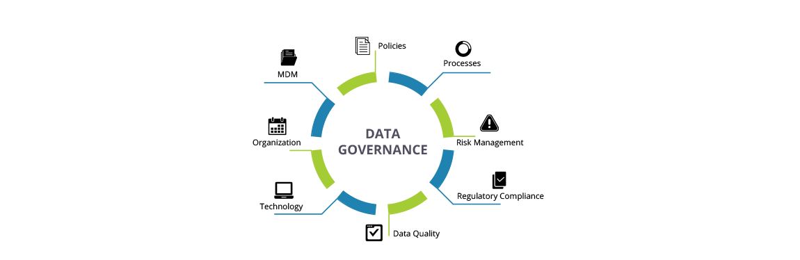Enterprise Data Governance - Riyadh