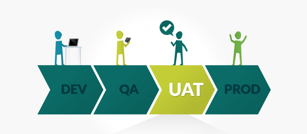 User Acceptance Testing (UAT) Workshop - Riyadh